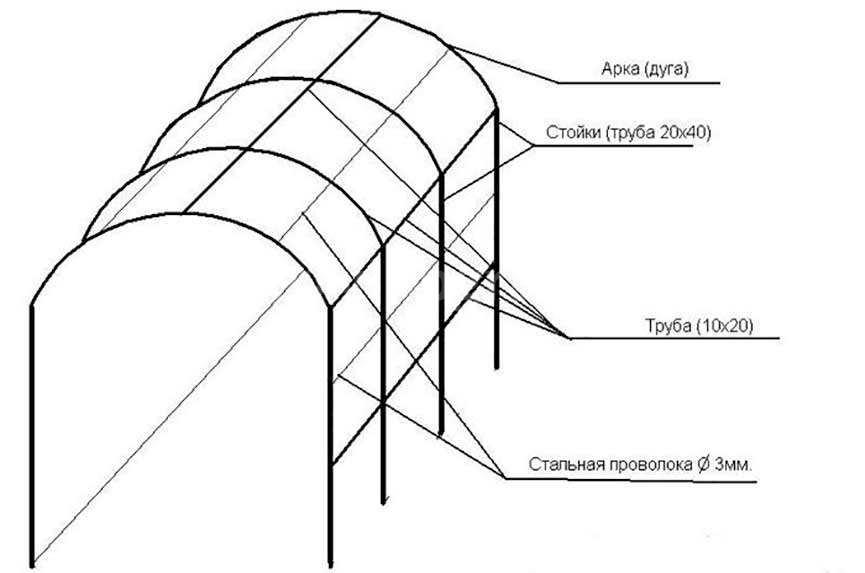 Схема для арочной беседки для винограда фото